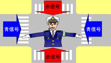 警察官、交通巡視員による手信号