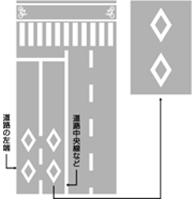 横断歩道または自転車横断帯あり
