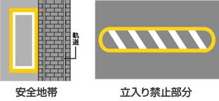 標示などによる通行禁止